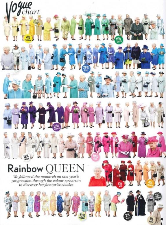 vogue-chart-rainbow-queen.preview.jpg