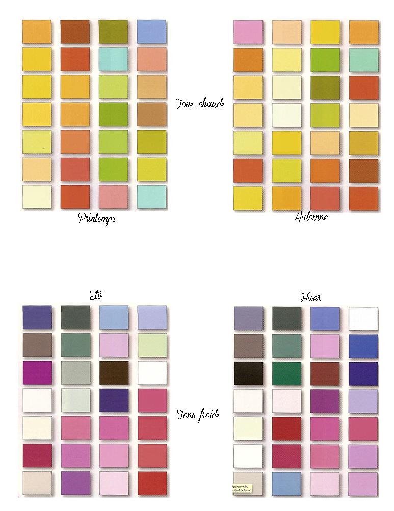 colorimétrie teinte saison